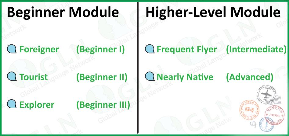 Language Levels-02
